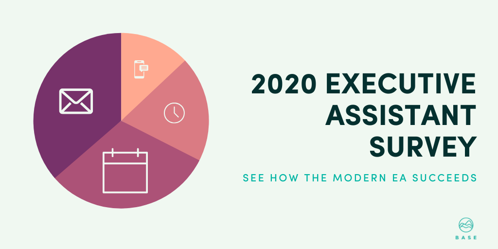 Executive Assistant Survey